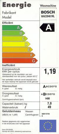 Energielabel Van Een Wasmachine Pictures